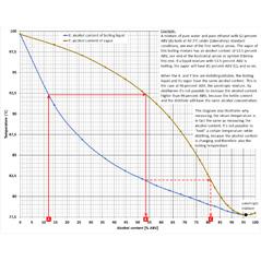 T-X-Y Diagramm